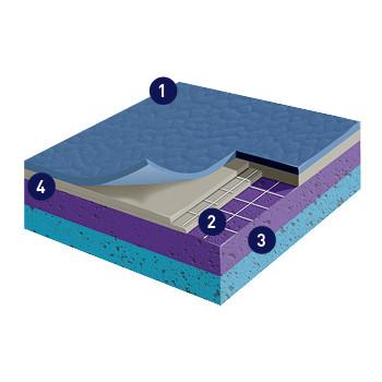 Taraflex Evolution Flooring